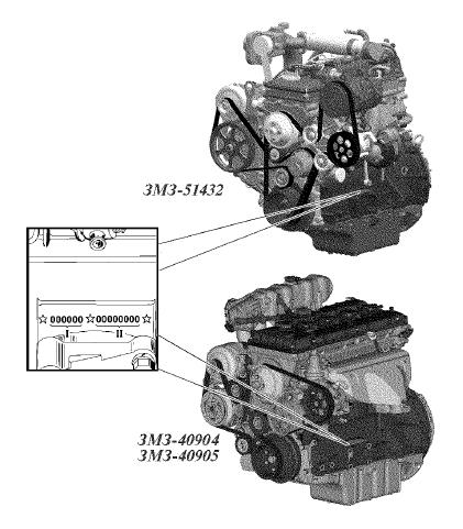 Размеры УАЗ Патриот