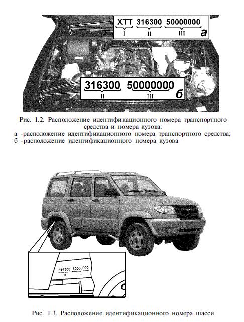 УАЗ Патриот - номер кузова · «